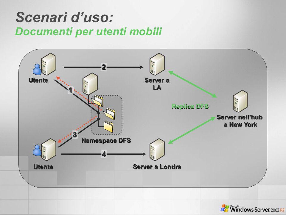 Scenari duso: Documenti per utenti mobili Utente Server a LA Server a Londra Namespace DFS 2 4 Utente 1 3 Server nellhub a New York Replica DFS
