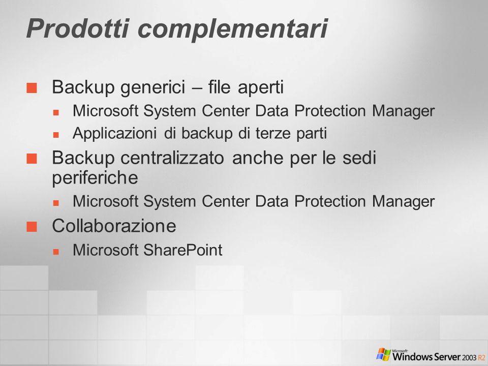 Prodotti complementari Backup generici – file aperti Microsoft System Center Data Protection Manager Applicazioni di backup di terze parti Backup cent