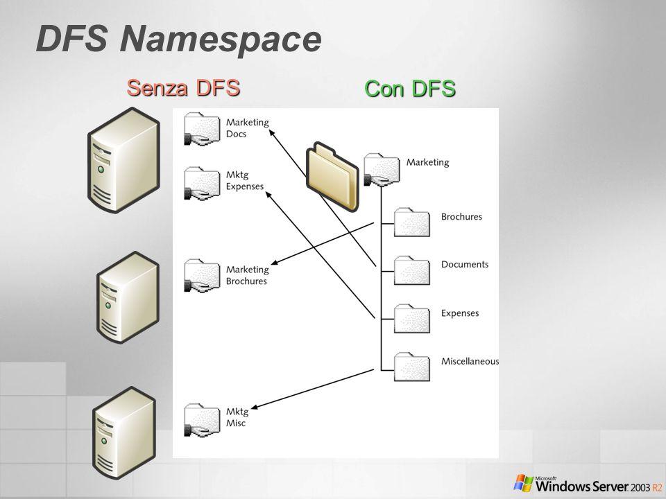 DFS Namespace Con DFS Senza DFS
