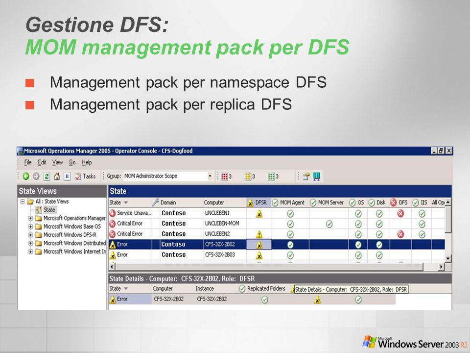Gestione DFS: MOM management pack per DFS Management pack per namespace DFS Management pack per replica DFS