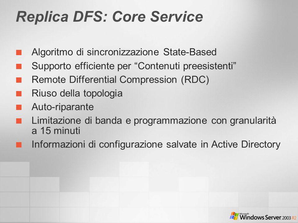 Replica DFS: Core Service Algoritmo di sincronizzazione State-Based Supporto efficiente per Contenuti preesistenti Remote Differential Compression (RDC) Riuso della topologia Auto-riparante Limitazione di banda e programmazione con granularità a 15 minuti Informazioni di configurazione salvate in Active Directory