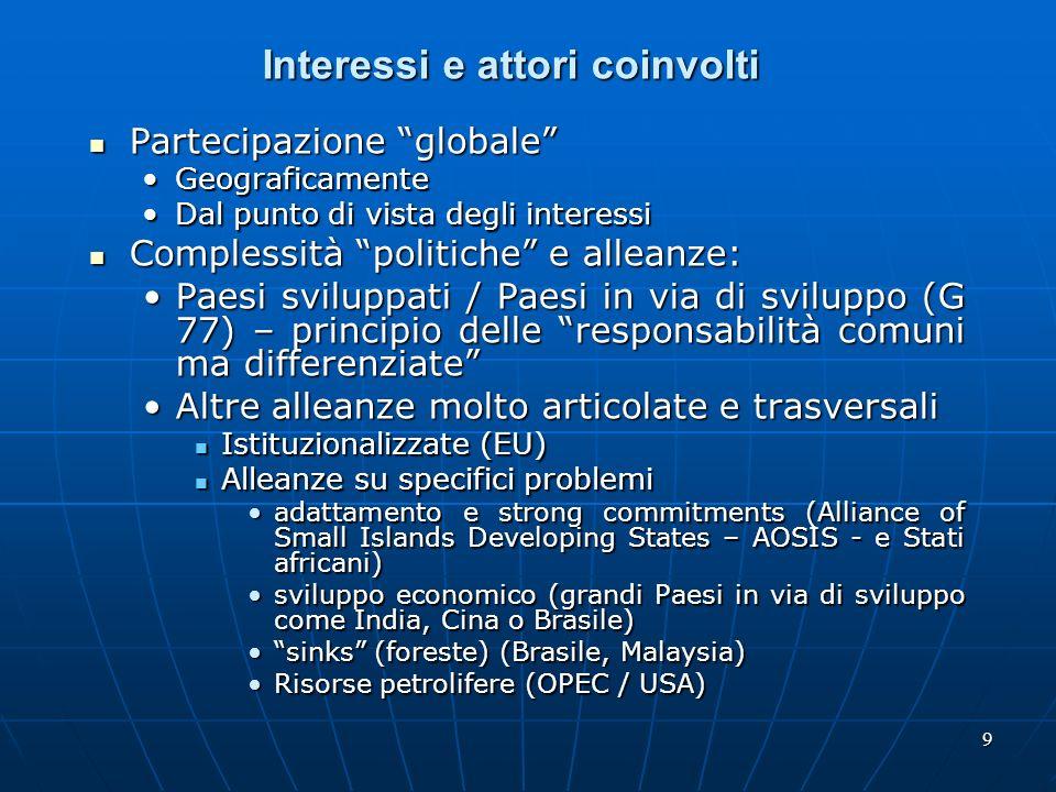 La Convenzione Quadro delle Nazioni Unite sui Cambiamenti Climatici (UNFCCC) (1) Convenzione Quadro quadro generale di riferimento per sviluppi futuri attraverso ladozione di Protocolli Convenzione Quadro quadro generale di riferimento per sviluppi futuri attraverso ladozione di Protocolli Principi guida (Preambolo e articolo 3) Principi guida (Preambolo e articolo 3) Atmosfera Common concern of humankind Atmosfera Common concern of humankind Principio di cooperazione Principio di cooperazione Equità: Equità: Responsabilità comuni ma differenziate Responsabilità comuni ma differenziate Generazioni future Generazioni future Principio/approccio precauzionale Principio/approccio precauzionale Sviluppo sostenibile Sviluppo sostenibile Creazione della struttura istituzionale Creazione della struttura istituzionale COP COP Segretariato (www.unfccc.int ) Segretariato (www.unfccc.int ) organi sussidiari organi sussidiari Meccanismo finanziario Global Environmental Facility (GEF) Meccanismo finanziario Global Environmental Facility (GEF) 10