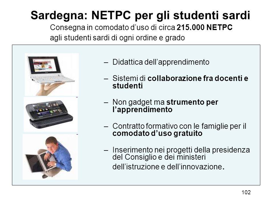 102 Sardegna: NETPC per gli studenti sardi –Didattica dellapprendimento –Sistemi di collaborazione fra docenti e studenti –Non gadget ma strumento per