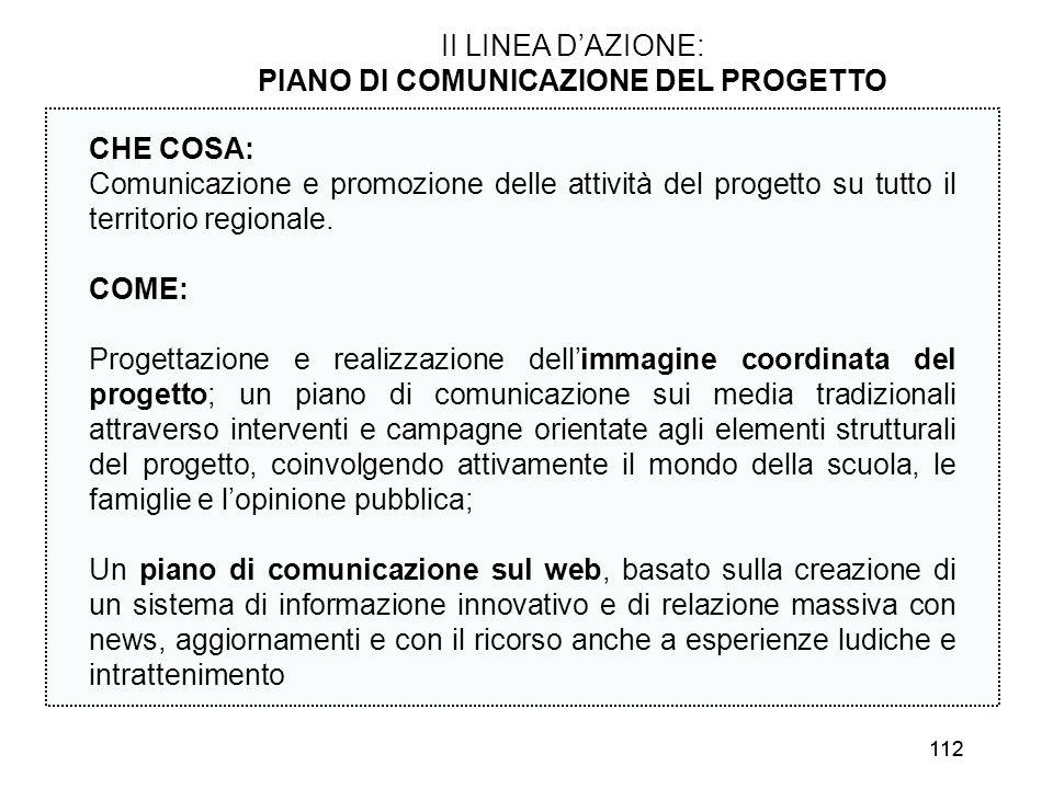 112 II LINEA DAZIONE: PIANO DI COMUNICAZIONE DEL PROGETTO CHE COSA: Comunicazione e promozione delle attività del progetto su tutto il territorio regi
