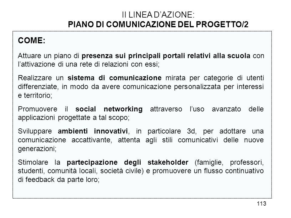 113 II LINEA DAZIONE: PIANO DI COMUNICAZIONE DEL PROGETTO/2 COME: Attuare un piano di presenza sui principali portali relativi alla scuola con lattiva