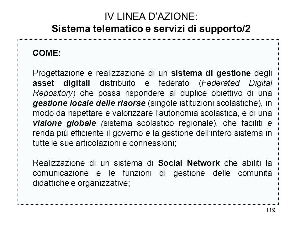 119 IV LINEA DAZIONE: Sistema telematico e servizi di supporto/2 COME: Progettazione e realizzazione di un sistema di gestione degli asset digitali di