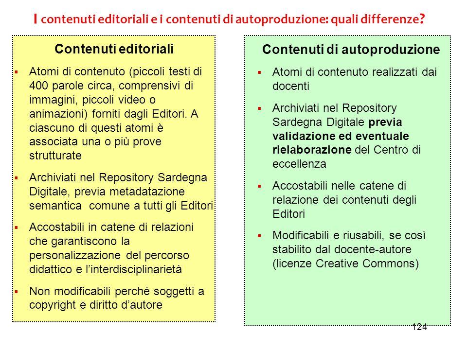 124 I contenuti editoriali e i contenuti di autoproduzione: quali differenze ? Contenuti editoriali Atomi di contenuto (piccoli testi di 400 parole ci