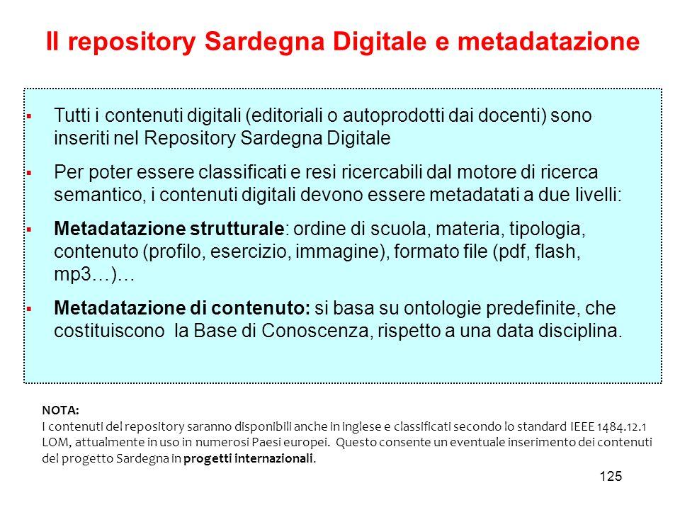 125 Il repository Sardegna Digitale e metadatazione Tutti i contenuti digitali (editoriali o autoprodotti dai docenti) sono inseriti nel Repository Sa