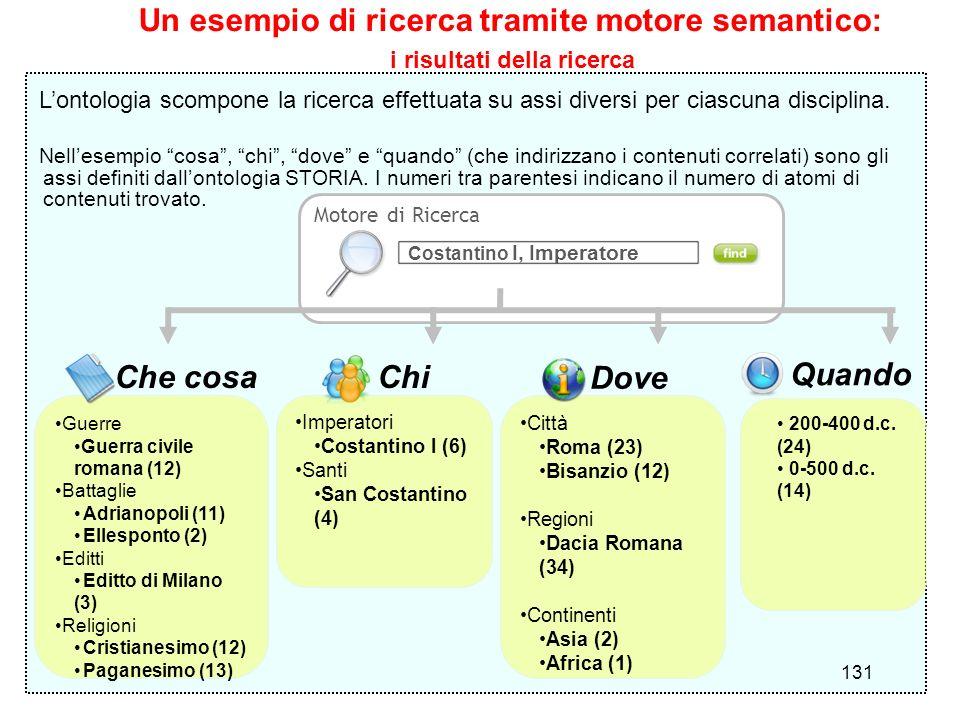131 Imperatori Costantino I (6) Santi San Costantino (4) Città Roma (23) Bisanzio (12) Regioni Dacia Romana (34) Continenti Asia (2) Africa (1) 200-40