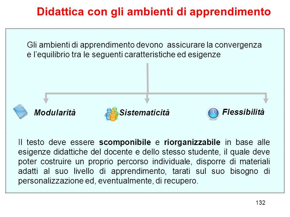 132 Modularità Sistematicità Flessibilità Didattica con gli ambienti di apprendimento Gli ambienti di apprendimento devono assicurare la convergenza e