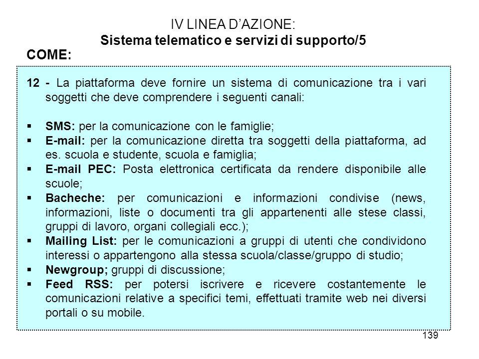 139 IV LINEA DAZIONE: Sistema telematico e servizi di supporto/5 COME: 12 - La piattaforma deve fornire un sistema di comunicazione tra i vari soggett
