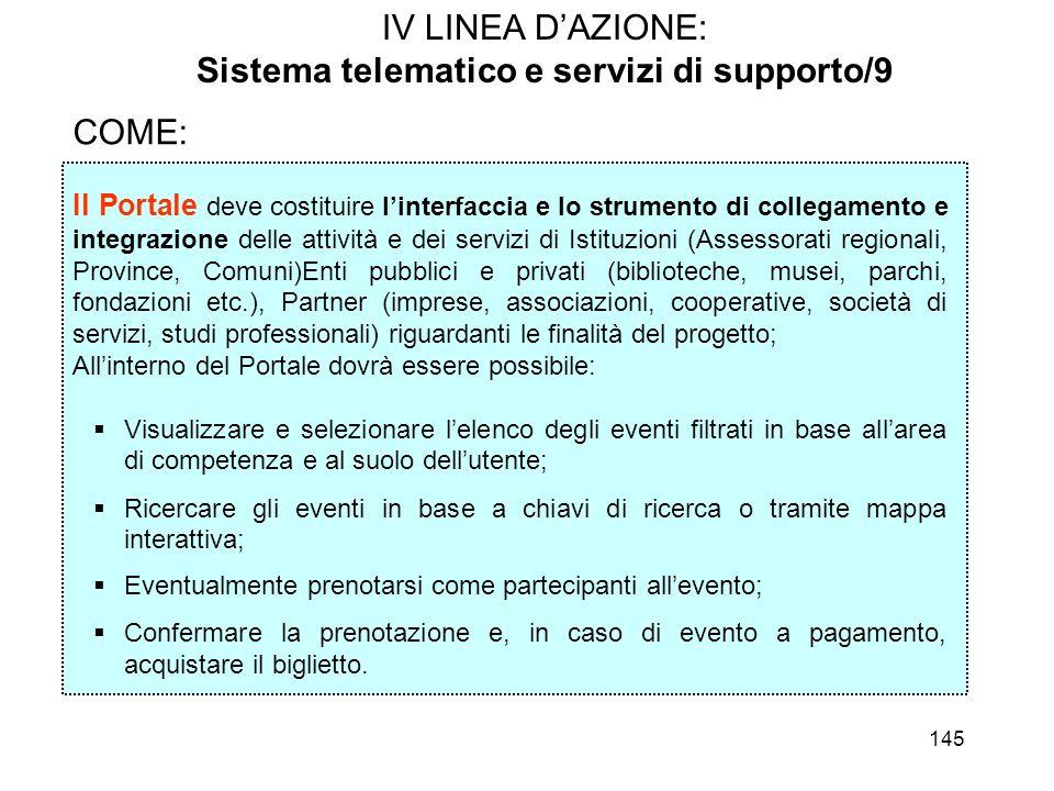 145 IV LINEA DAZIONE: Sistema telematico e servizi di supporto/9 COME: Il Portale deve costituire linterfaccia e lo strumento di collegamento e integr