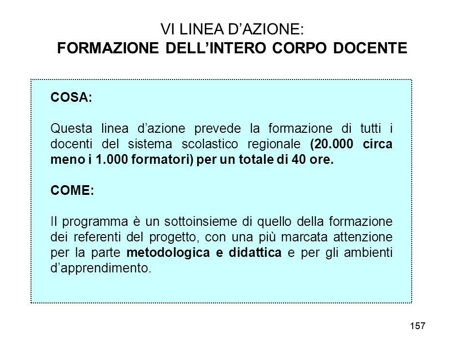 157 VI LINEA DAZIONE: FORMAZIONE DELLINTERO CORPO DOCENTE COSA: Questa linea dazione prevede la formazione di tutti i docenti del sistema scolastico r