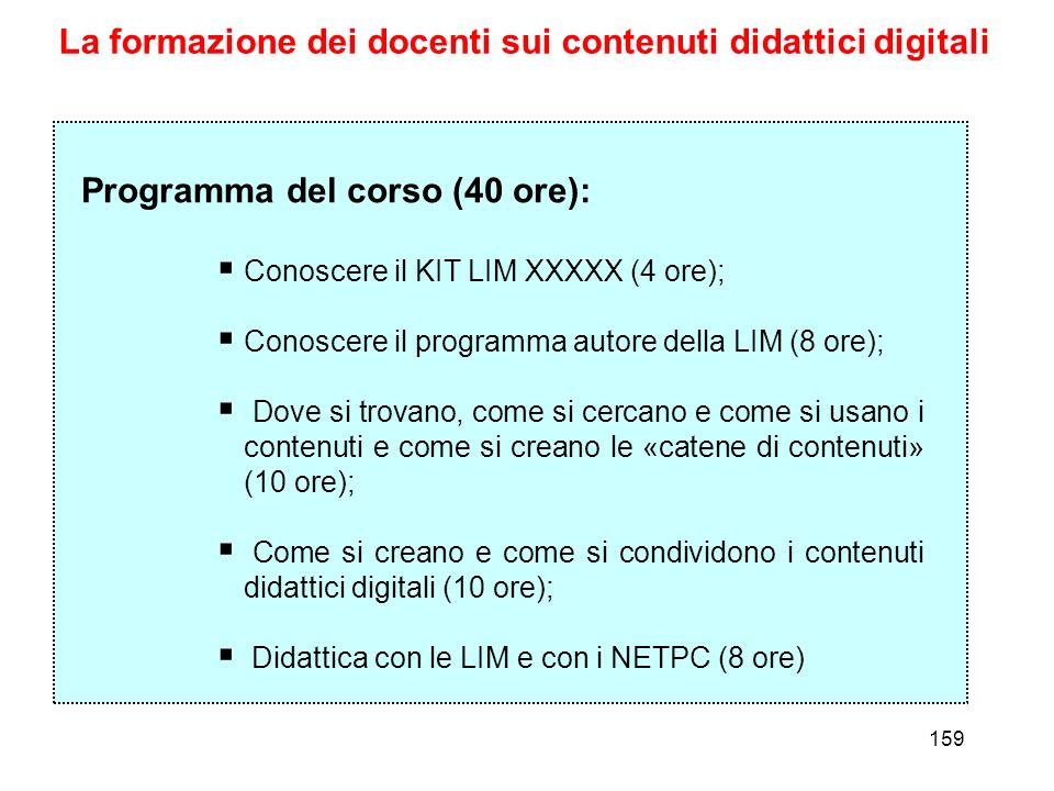 159 La formazione dei docenti sui contenuti didattici digitali Programma del corso (40 ore): Conoscere il KIT LIM XXXXX (4 ore); Conoscere il programm