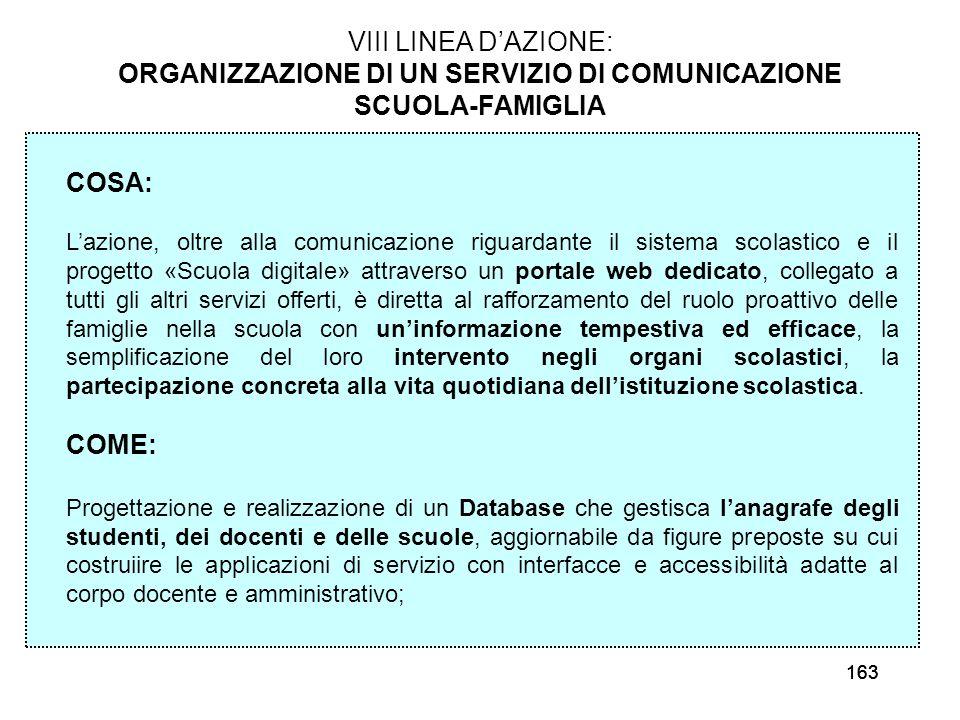 163 VIII LINEA DAZIONE: ORGANIZZAZIONE DI UN SERVIZIO DI COMUNICAZIONE SCUOLA-FAMIGLIA COSA: Lazione, oltre alla comunicazione riguardante il sistema