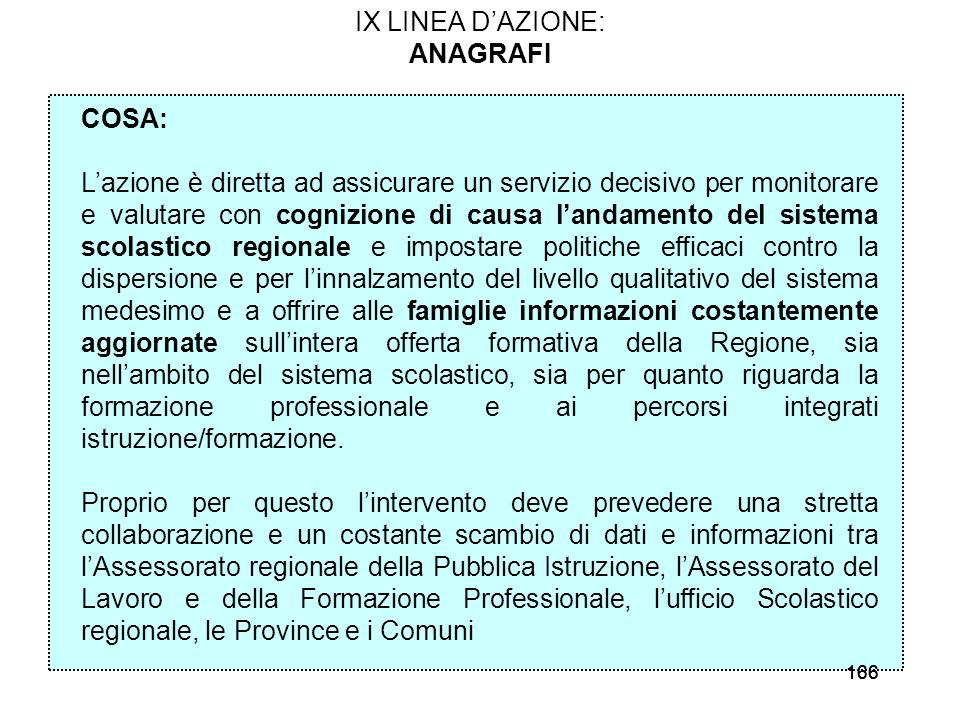 166 IX LINEA DAZIONE: ANAGRAFI COSA: Lazione è diretta ad assicurare un servizio decisivo per monitorare e valutare con cognizione di causa landamento