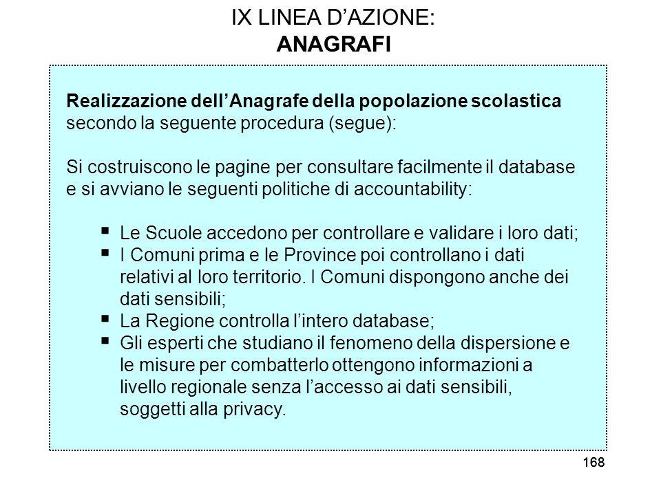 168 Realizzazione dellAnagrafe della popolazione scolastica secondo la seguente procedura (segue): Si costruiscono le pagine per consultare facilmente