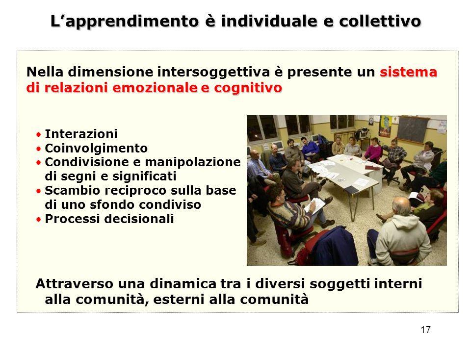 17 sistema di relazioni emozionale e cognitivo Nella dimensione intersoggettiva è presente un sistema di relazioni emozionale e cognitivo Interazioni