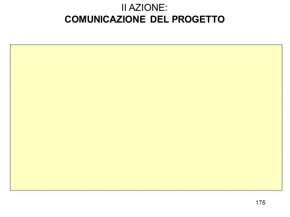 175 II AZIONE: COMUNICAZIONE DEL PROGETTO