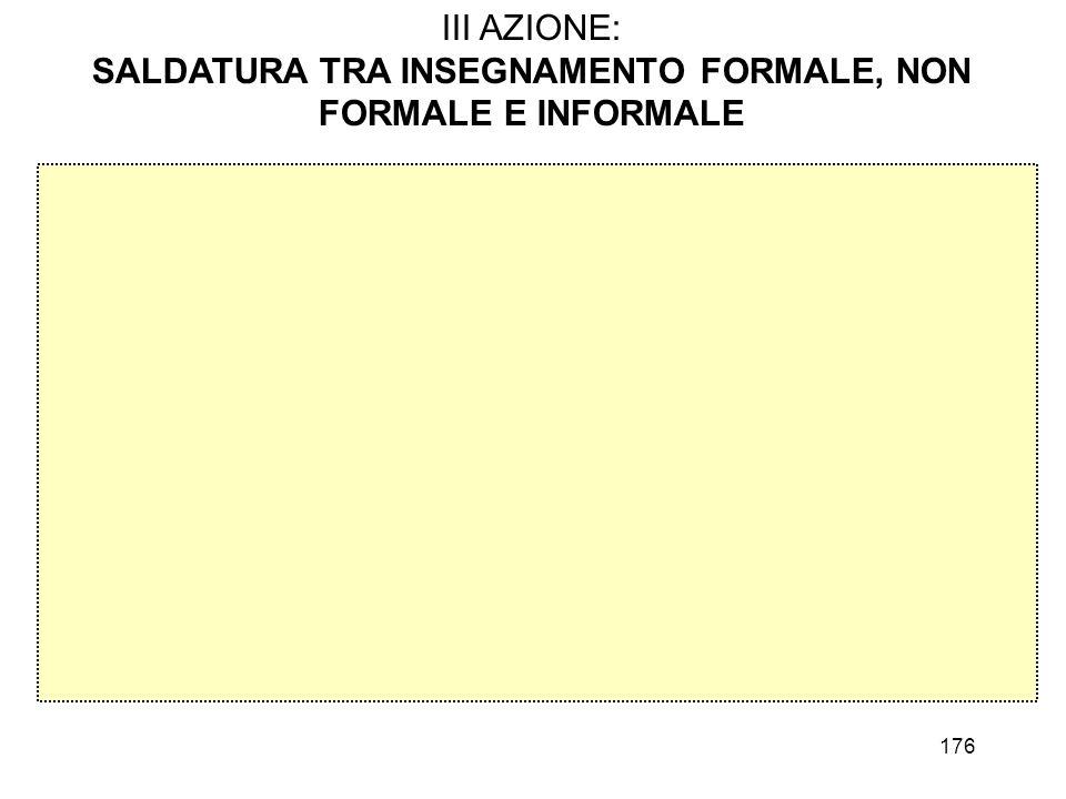 176 III AZIONE: SALDATURA TRA INSEGNAMENTO FORMALE, NON FORMALE E INFORMALE