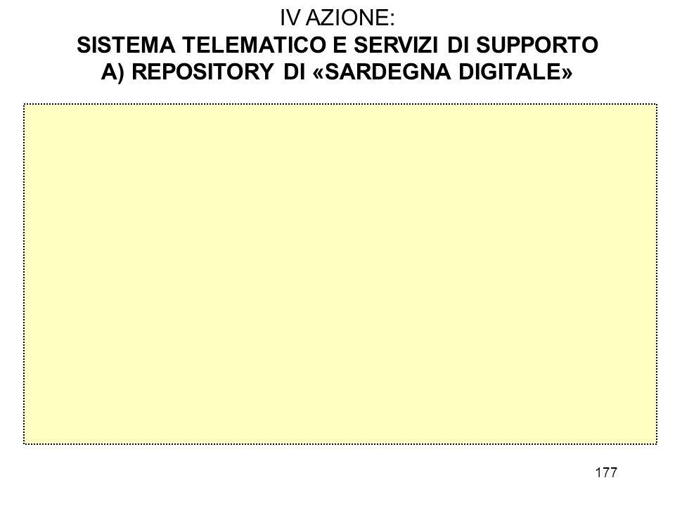 177 IV AZIONE: SISTEMA TELEMATICO E SERVIZI DI SUPPORTO A) REPOSITORY DI «SARDEGNA DIGITALE»