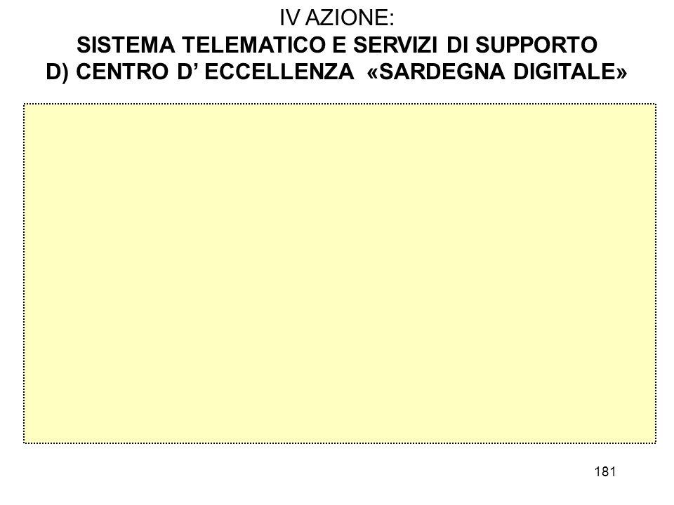 181 IV AZIONE: SISTEMA TELEMATICO E SERVIZI DI SUPPORTO D) CENTRO D ECCELLENZA «SARDEGNA DIGITALE»