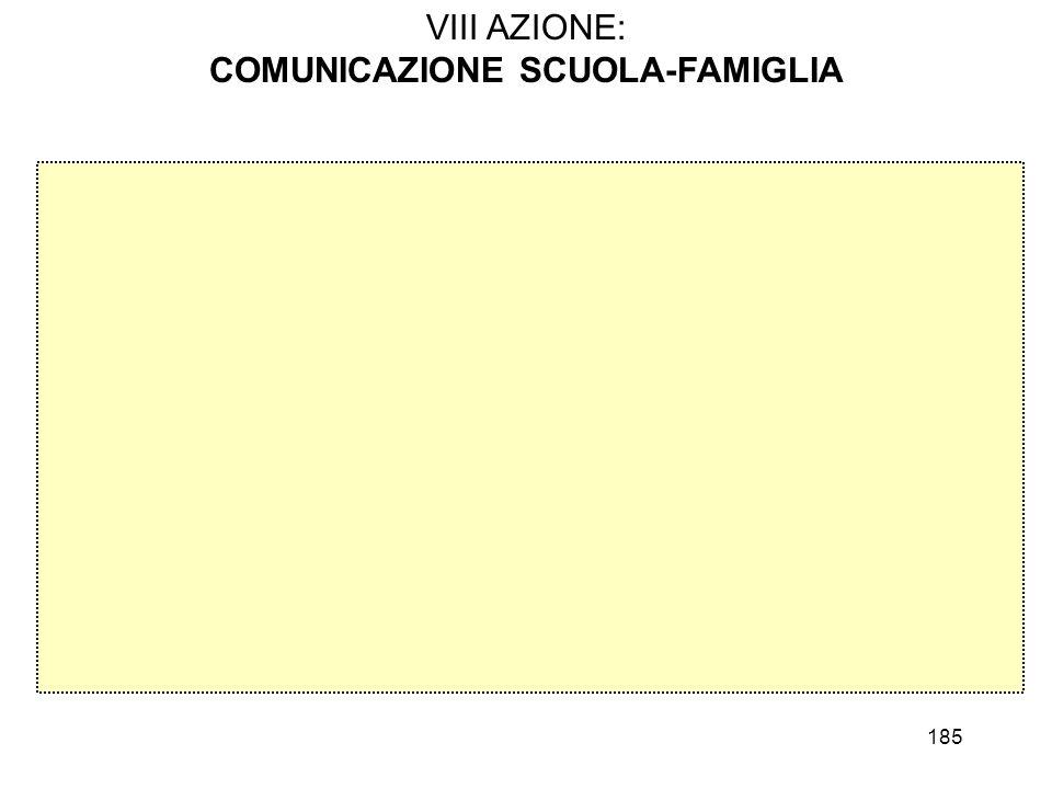 185 VIII AZIONE: COMUNICAZIONE SCUOLA-FAMIGLIA