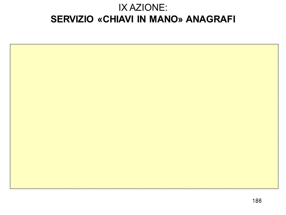 186 IX AZIONE: SERVIZIO «CHIAVI IN MANO» ANAGRAFI