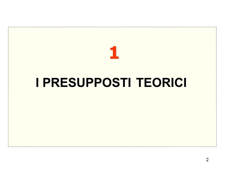 2 I PRESUPPOSTI TEORICI 1