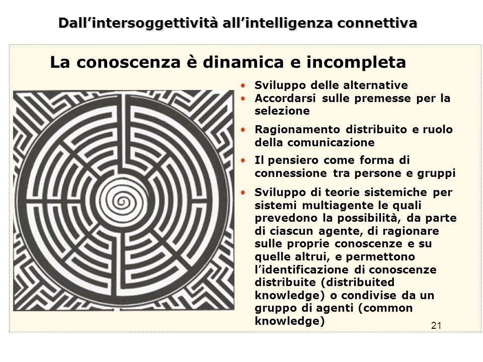 21 Dallintersoggettività allintelligenza connettiva La conoscenza è dinamica e incompleta Sviluppo delle alternative Accordarsi sulle premesse per la