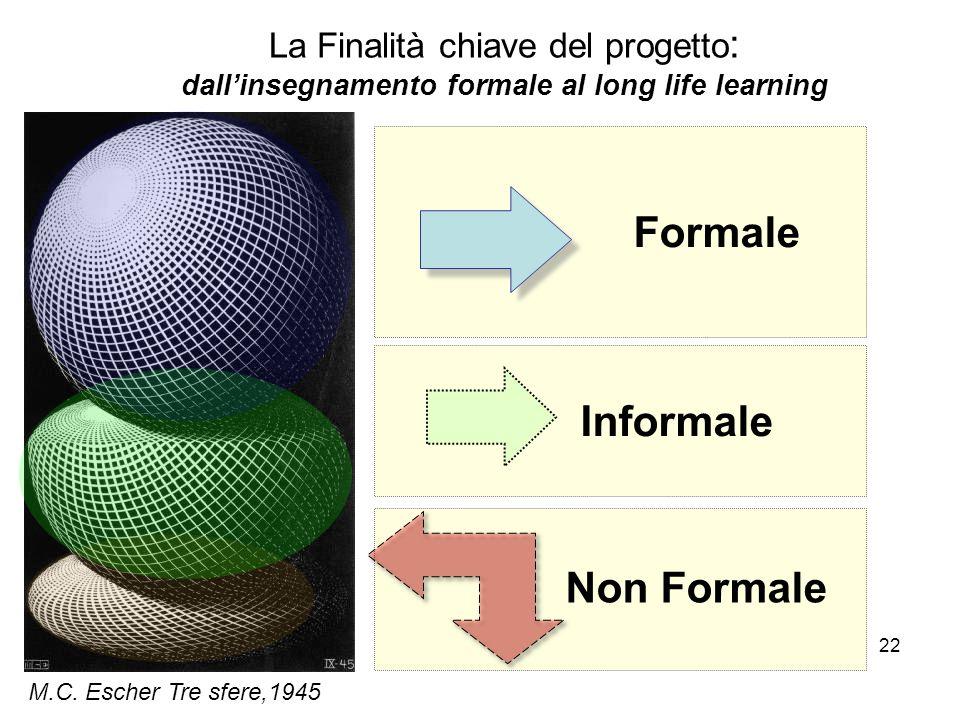22 La Finalità chiave del progetto : dallinsegnamento formale al long life learning M.C. Escher Tre sfere,1945 Formale Informale Non Formale