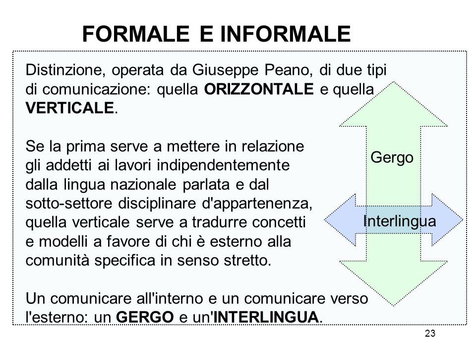 23 Distinzione, operata da Giuseppe Peano, di due tipi di comunicazione: quella ORIZZONTALE e quella VERTICALE. Se la prima serve a mettere in relazio