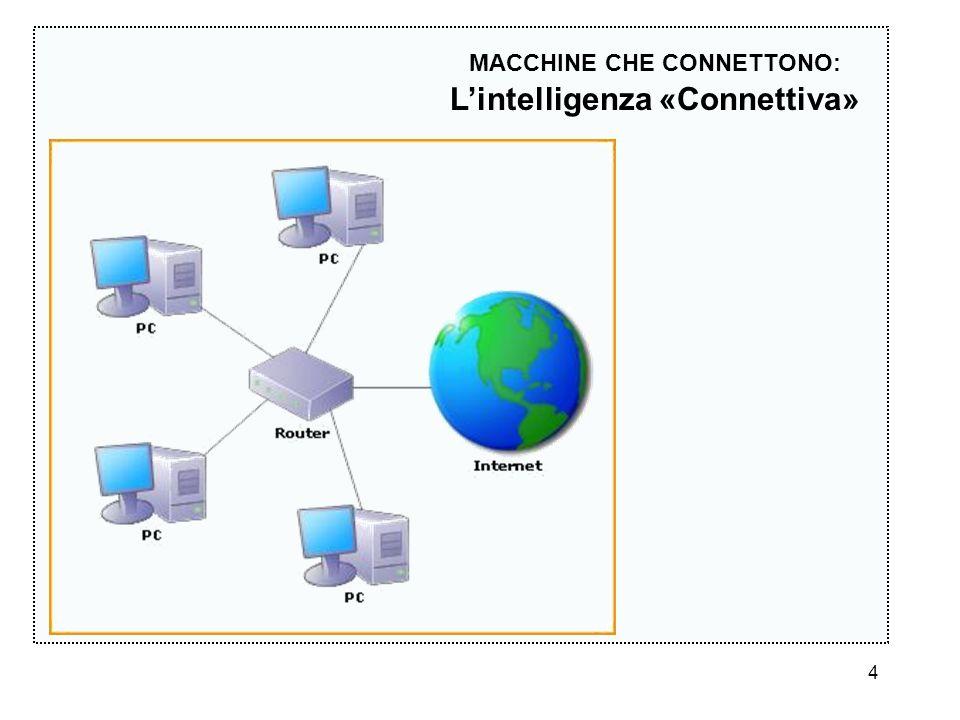 4 MACCHINE CHE CONNETTONO: Lintelligenza «Connettiva»