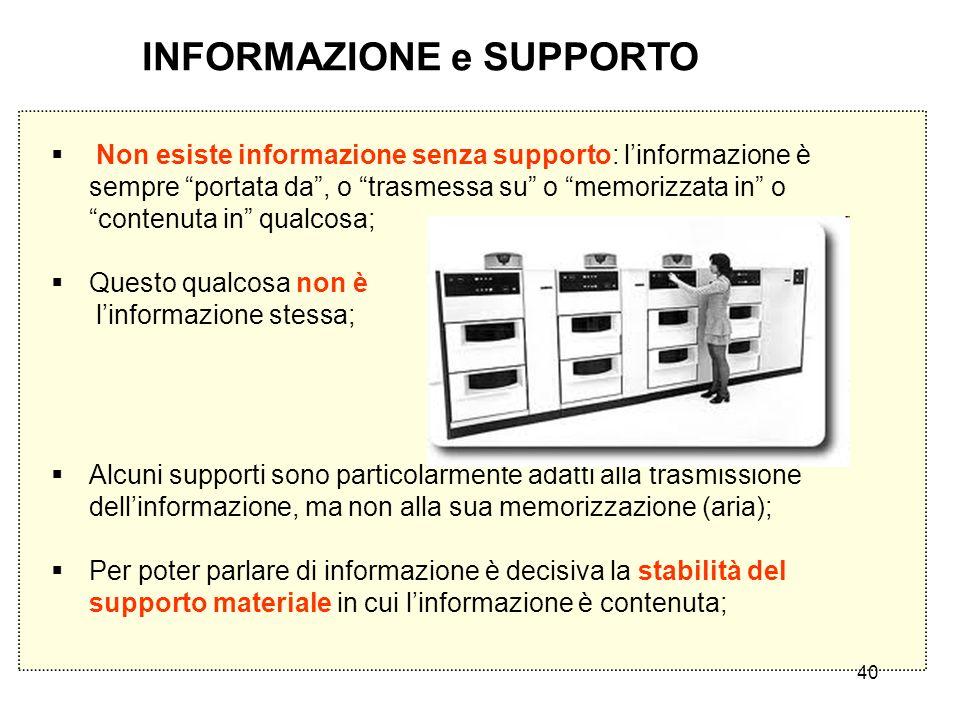 40 INFORMAZIONE e SUPPORTO Non esiste informazione senza supporto: linformazione è sempre portata da, o trasmessa su o memorizzata in o contenuta in q
