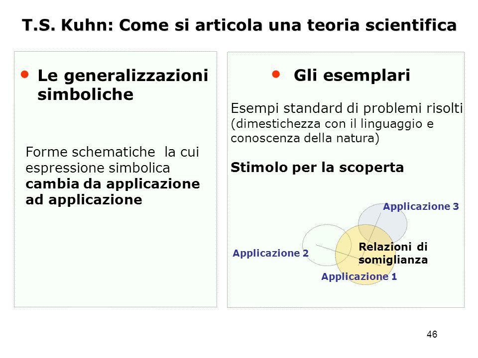 46 T.S. Kuhn: Come si articola una teoria scientifica Le generalizzazioni simboliche Forme schematiche la cui espressione simbolica cambia da applicaz