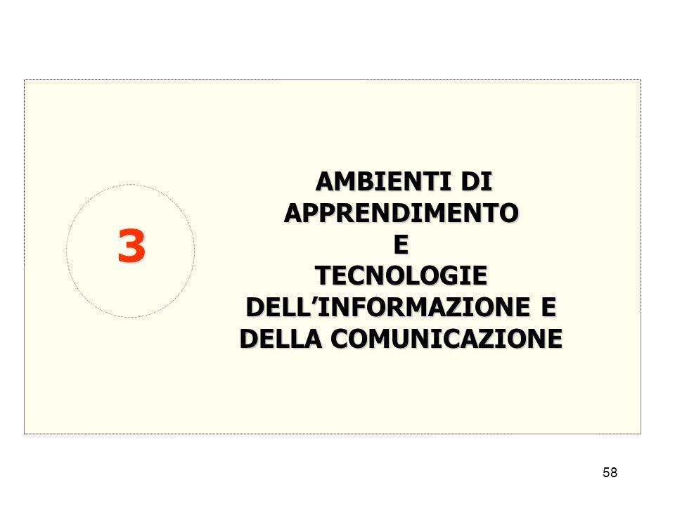 58 AMBIENTI DI APPRENDIMENTO E TECNOLOGIE DELLINFORMAZIONE E DELLA COMUNICAZIONE 3