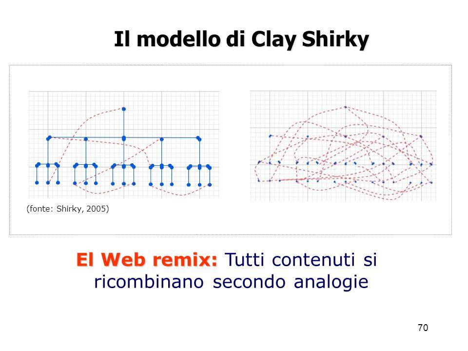 70 Il modello di Clay Shirky (fonte: Shirky, 2005) El Web remix: El Web remix: Tutti contenuti si ricombinano secondo analogie