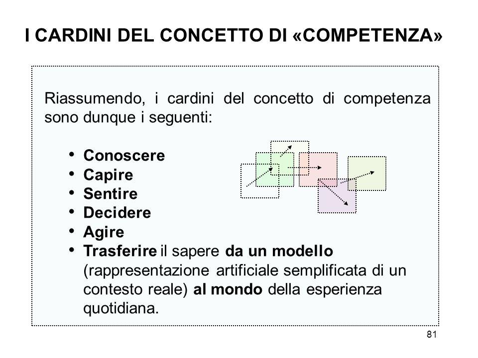 81 Riassumendo, i cardini del concetto di competenza sono dunque i seguenti: Conoscere Capire Sentire Decidere Agire Trasferire il sapere da un modell