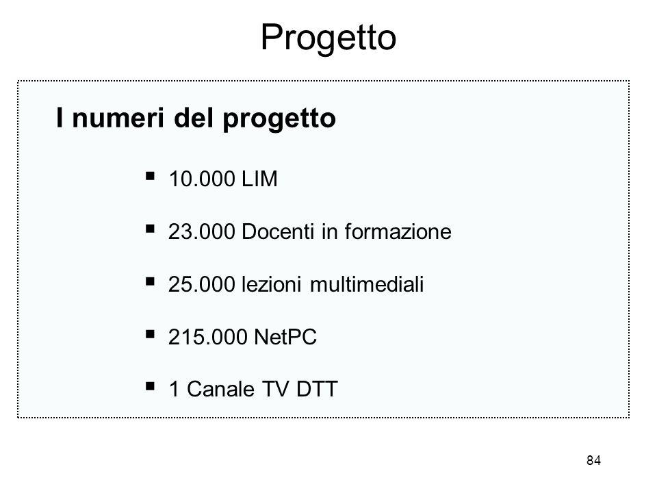 84 Progetto 10.000 LIM 23.000 Docenti in formazione 25.000 lezioni multimediali 215.000 NetPC 1 Canale TV DTT I numeri del progetto