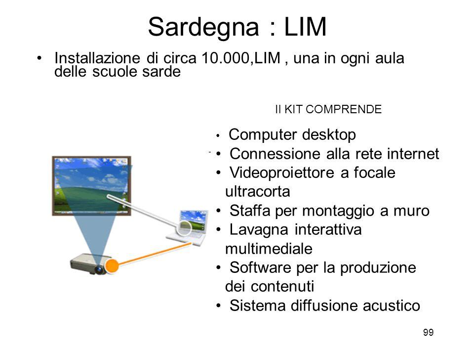 99 Sardegna : LIM Installazione di circa 10.000,LIM, una in ogni aula delle scuole sarde Computer desktop Connessione alla rete internet Videoproietto