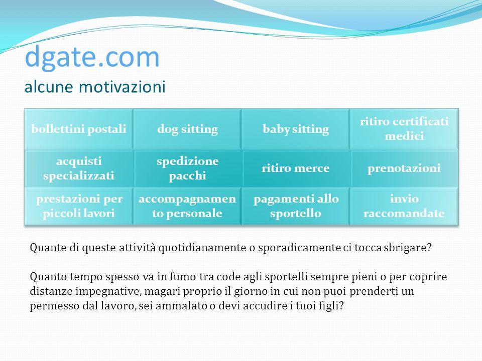 dgate.com alcune motivazioni Quante di queste attività quotidianamente o sporadicamente ci tocca sbrigare.