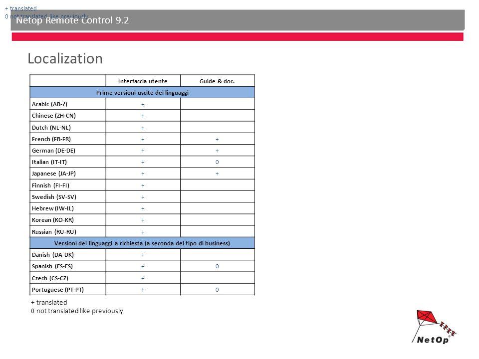 Netop Remote Control 9.2 Localization Interfaccia utenteGuide & doc. Prime versioni uscite dei linguaggi Arabic (AR-?)+ Chinese (ZH-CN)+ Dutch (NL-NL)