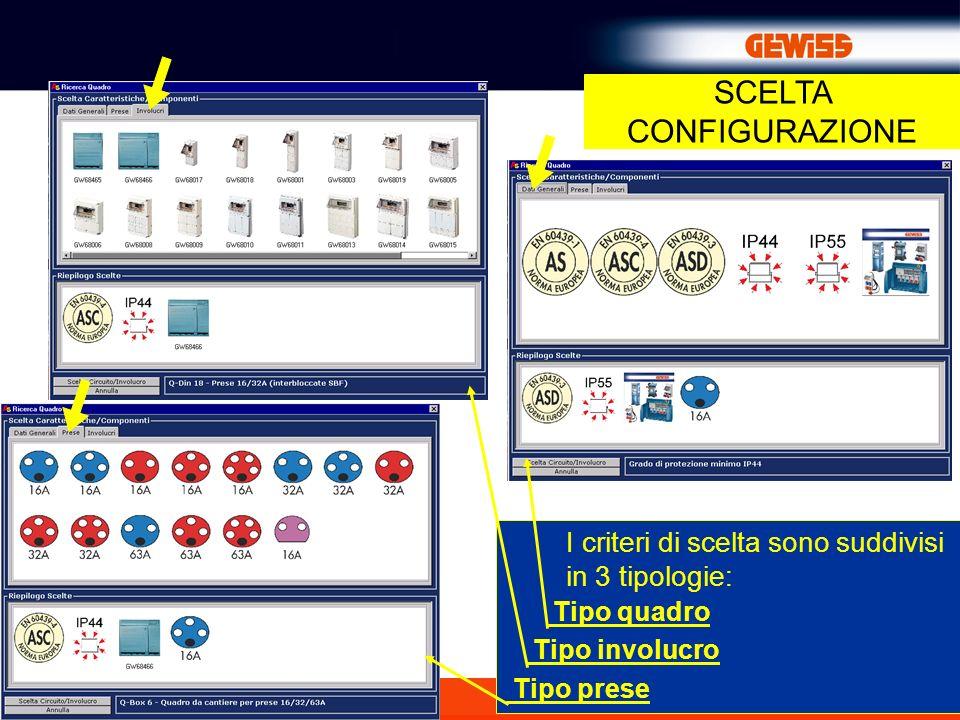 10 I criteri di scelta sono suddivisi in 3 tipologie: Tipo quadro Tipo involucro Tipo prese SCELTA CONFIGURAZIONE
