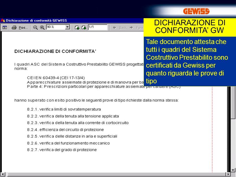 31 Tale documento attesta che tutti i quadri del Sistema Costruttivo Prestabilito sono certificati da Gewiss per quanto riguarda le prove di tipo DICHIARAZIONE DI CONFORMITA GW