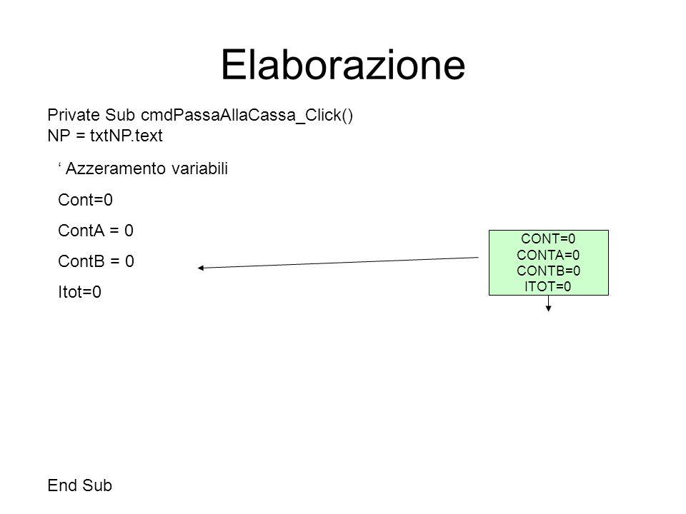Elaborazione Private Sub cmdPassaAllaCassa_Click() NP = txtNP.text End Sub CONT=0 CONTA=0 CONTB=0 ITOT=0 Azzeramento variabili Cont=0 ContA = 0 ContB