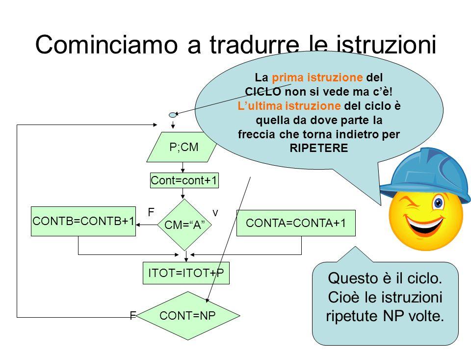 Cominciamo a tradurre le istruzioni v F F P;CM Cont=cont+1 CM=A CONTA=CONTA+1 CONTB=CONTB+1 ITOT=ITOT+P CONT=NP Questo è il ciclo. Cioè le istruzioni