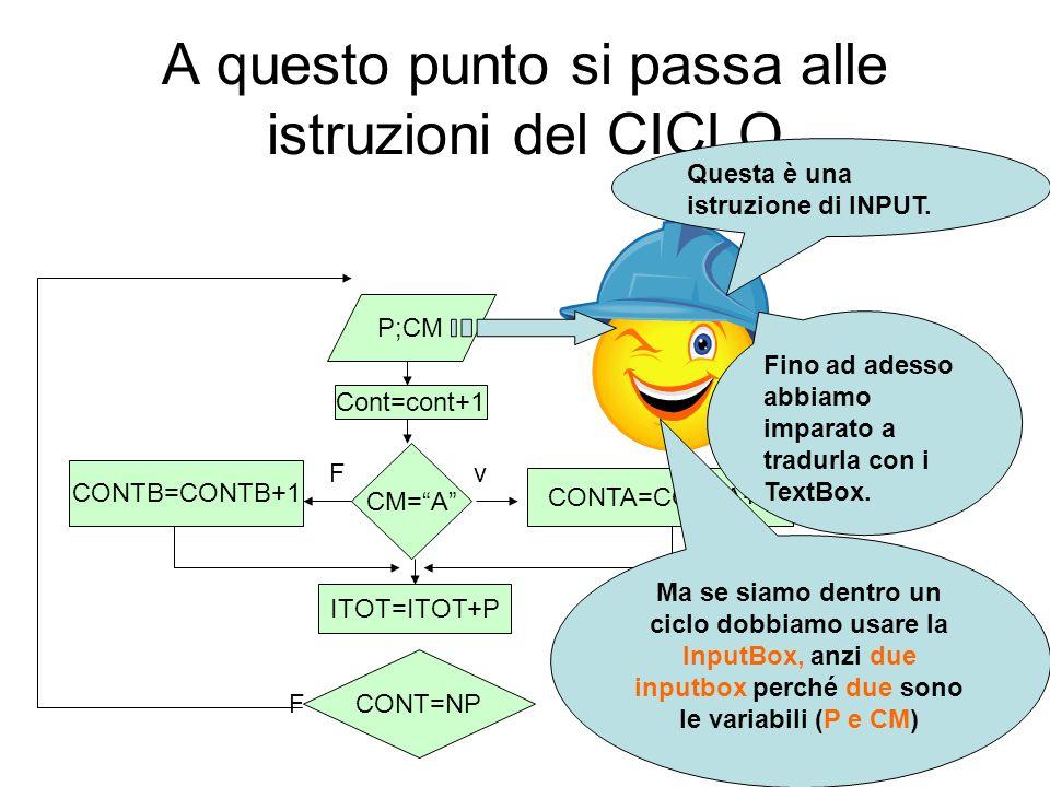 A questo punto si passa alle istruzioni del CICLO v F F P;CM Cont=cont+1 CM=A CONTA=CONTA+1 CONTB=CONTB+1 ITOT=ITOT+P CONT=NP Questa è una istruzione