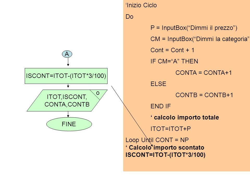 ISCONT=ITOT-(ITOT*3/100) ITOT,ISCONT, CONTA,CONTB o A FINE Inizio Ciclo Do P = InputBox(Dimmi il prezzo) CM = InputBox(Dimmi la categoria) Cont = Cont