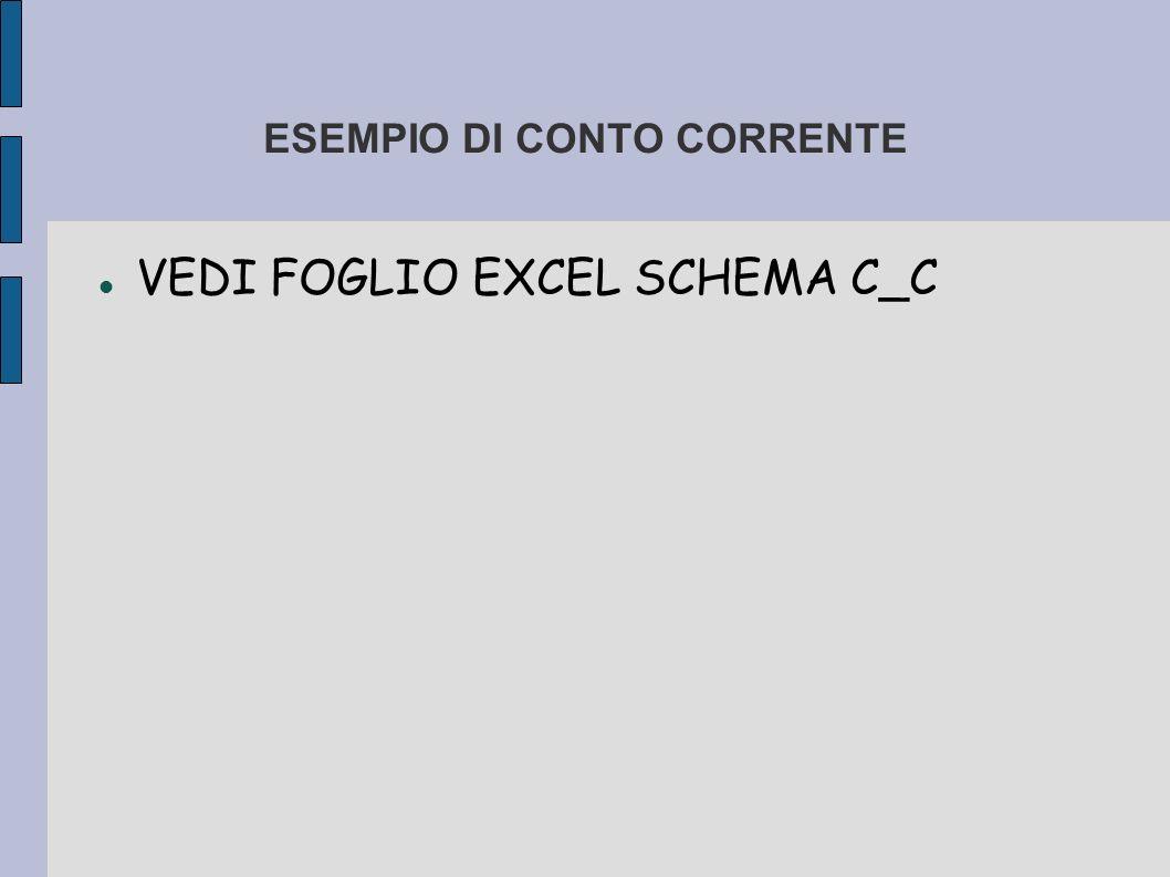 ESEMPIO DI CONTO CORRENTE VEDI FOGLIO EXCEL SCHEMA C_C
