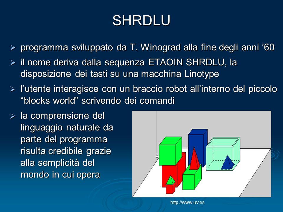 SHRDLU programma sviluppato da T. Winograd alla fine degli anni 60 programma sviluppato da T. Winograd alla fine degli anni 60 il nome deriva dalla se